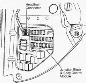 1998 Chrysler Concorde AC Not Working Correctly: Please