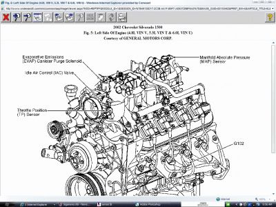 2002 Chevy Silverado MAF Location: Where Is the MAF on the