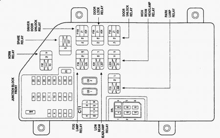 2001 Chrysler Lhs Fuse Box Diagram, 2001, Free Engine