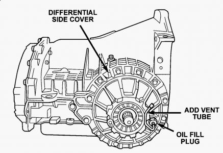 Service manual [How To Remove Front Differential 2004