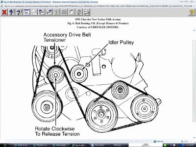 1991 Chrysler New Yorker Serpentine Belt: Engine