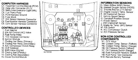 Vacuum Pump Wiring Diagram For Chevy Vacuum Pump Trouble