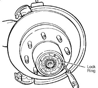 1992 Ford F150 Replace Front Rotor: Is There a Diagram or