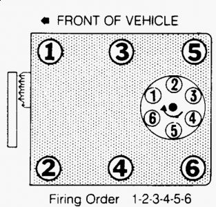 1995 4 3 Vortec Sparkvplug Wire Diagram : 39 Wiring