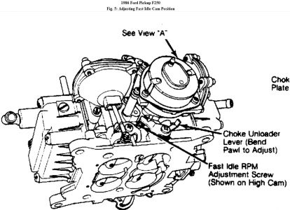 V8 Engine Sounds Ford Super Duty Engine Wiring Diagram