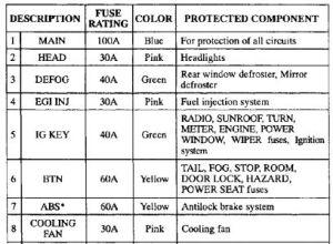 1997 Mazda 626: Electrical Problem 1997 Mazda 626 4 Cyl