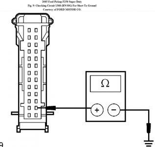 2005 Ford F-250 Fuel Gauge: I Filled My Truck Up and Gauge