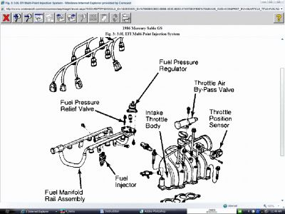 1986 Mercury Sable Fuel Pressure Regulatro: Where Is It