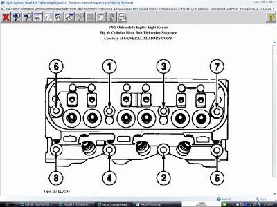 97 Honda civic pressure plate torque specs