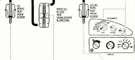 DASH AIR VENTS: Interior Problem 6 Cyl Front Wheel Drive