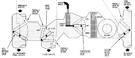 Vacuum System Diagram For 88 Lincoln Town Car wiring