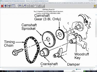 Service manual [2005 Buick Century Timing Chain Pdf