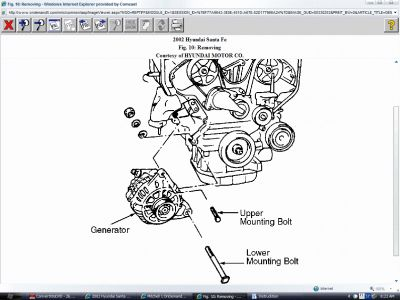 2002 Hyundai Santa Fe Alternator: How Do You Get the