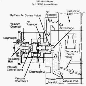 300zx Twin Turbo Engine Vacuum Diagram 1984 300ZX Climate