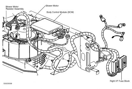 2002 Oldsmobile Alero Body Control Module: Where Is This