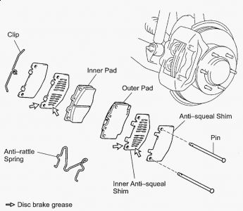 2004 Toyota Sequoia Replacing Brake Pads: What Bolts Do