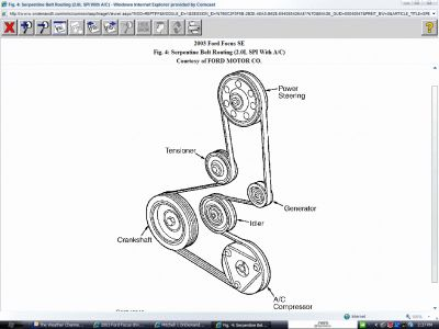 03 focus belt diagram wiring for half switched outlet serpentine i need a to put the http www 2carpros com forum automotive pictures 62217 belt2 1