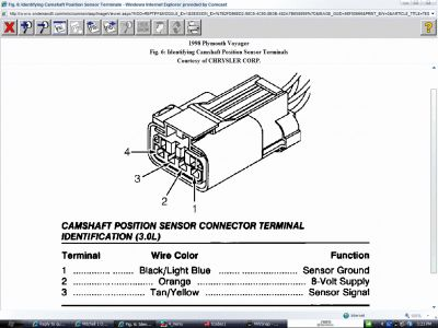 1997 Mercury Mountaineer Camshaft Position Sensor Syncro Po