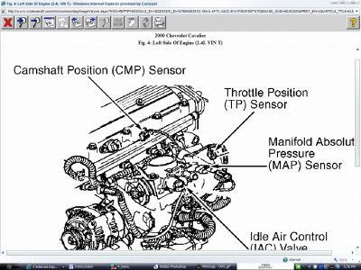 2000 Chevy Cavalier Oil Leak: Engine Problem 2000 Chevy