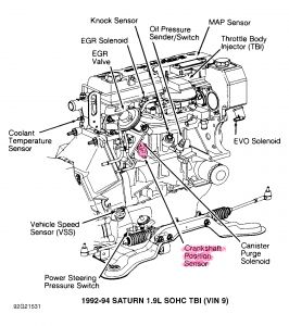 2000 Saturn Sw2 Fuse Box Diagram 2000 Saturn Starter