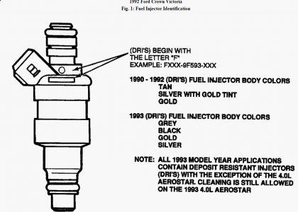 Fuel Color Codes Color Keys Wiring Diagram ~ Odicis