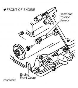 2002 Taurus Camshaft Position Sensor: Hello! I Own a 2002