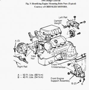 Security Dodge Charger Security Dodge Ram Wiring Diagram