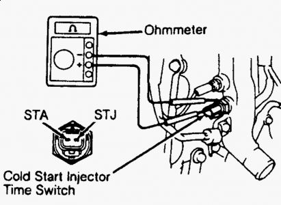 1994 Toyota Pickup Cold Start Injector Location, 1994