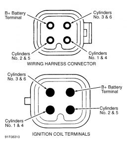 Battery Location On 1999 Dodge Intrepid 2003 Dodge