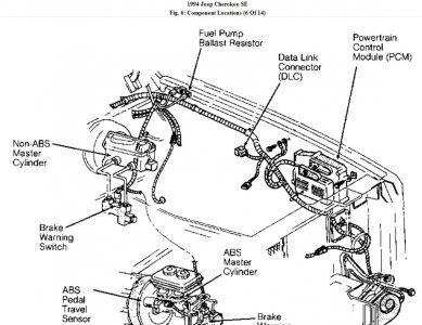 1994 Other Jeep Models Auto Scanner: Hi, How Do I Hook Up
