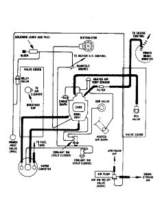 1986 Dodge Truck Vaccum Hose Connection: Connection to Ac