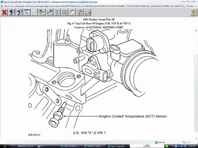 2001 Pontiac Grand Prix Coolant Temperature Sensor Location