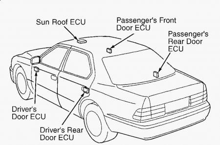 1998 Lexus LS 400 Fuel Range/Indicator: the Fuel Range
