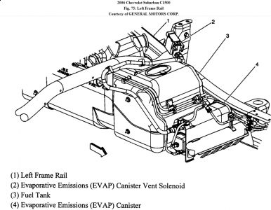 1996 Dodge Caravan Evaporator Replacement: Air