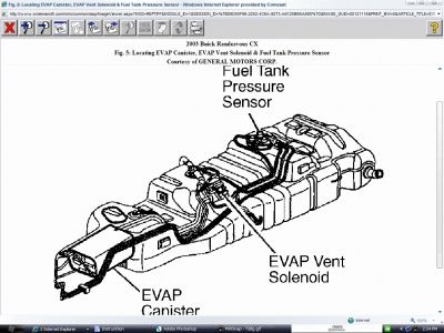 Service manual [Buick Enclave Evaporative Evap Emission