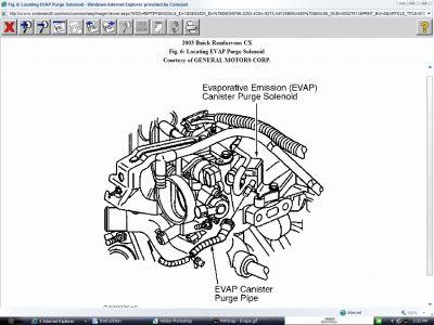 2003 Buick Rendezvous Evaporative Emission Control