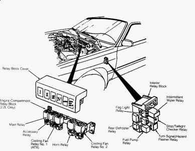 Fuel Pump Wiring Diagram On 1989 Ford Tempo Wiring Diagram