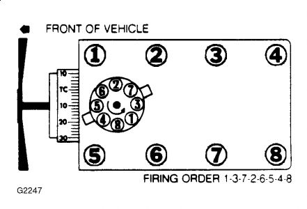 65 Corvair Truck Wiring Diagram, 65, Free Engine Image For