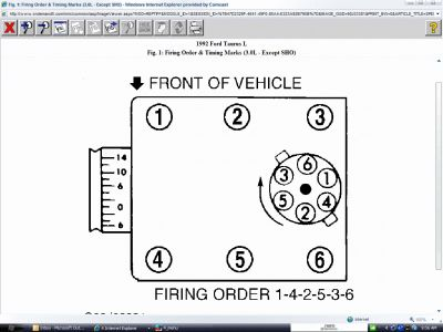 2005 ford taurus spark plug wiring diagram ipf 900xs engine firing order please for 1998 http www 2carpros com forum automotive pictures 62217 order30 1