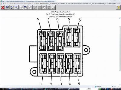 1987 Dodge Fuse Box • Wiring Diagram For Free