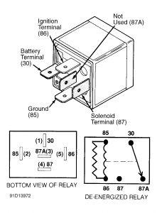 1995 jeep wrangler wiring diagram three way switch two lights 1992 engine cranks, won't start: my has a no ...