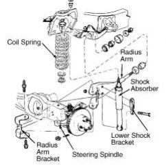 1996 Ford Ranger Front Suspension Diagram Museum Bubble Landscape 1992 Replacing Coil Springs Problem Http Www 2carpros Com Forum Automotive Pictures 62217 Graphic 11