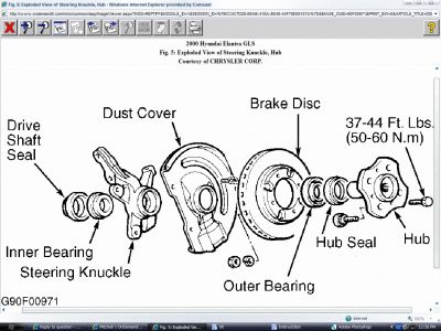 2000 Hyundai Elantra Front Rotors: How Do You Remove the