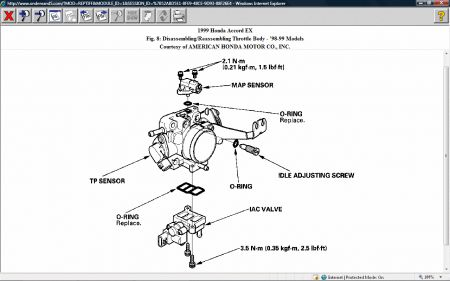 1999 Honda Accord Fluctuating Idle: I Rinsed My Engine