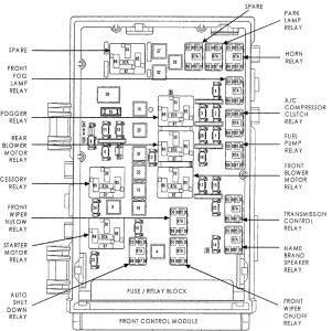 2003 Dodge Caravan Pcm Wiring Diagram Ignition