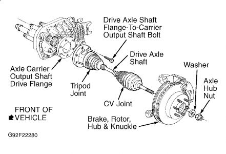 Search Results How To Install Replace 4×4 Axle Actuator