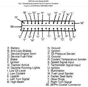 1995 chevy silverado 1500 wiring diagram 7 way rv plug cheyenne speedometer electrical problem http www 2carpros com forum automotive pictures 62217 k1500 cluster conn 1
