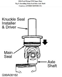 2004 Ford F250 Ball Joints: Suspension Problem 2004 Ford