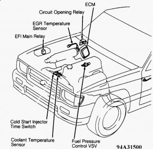 93 Toyota Truck Wiring Diagram, 93, Free Engine Image For