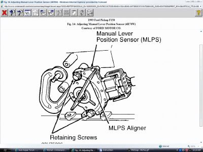 1993 Ford F150 MLPS SWITCH: Transmission Problem 1993 Ford